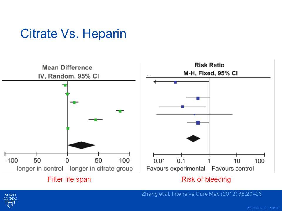 Citrate Vs. Heparin Filter life span Risk of bleeding
