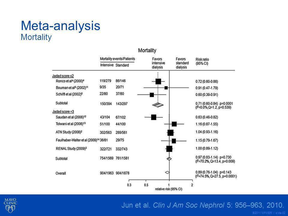 Meta-analysis Mortality
