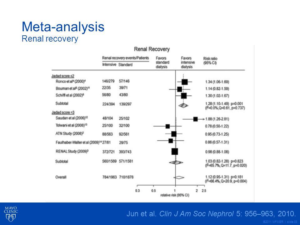 Meta-analysis Renal recovery