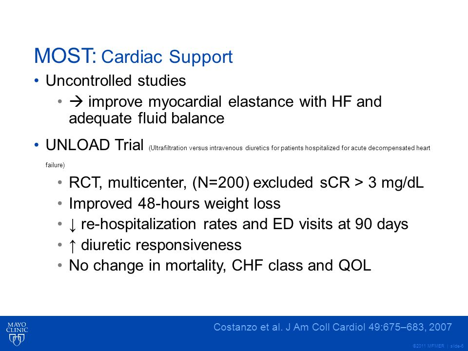 MOST: Cardiac Support Uncontrolled studies