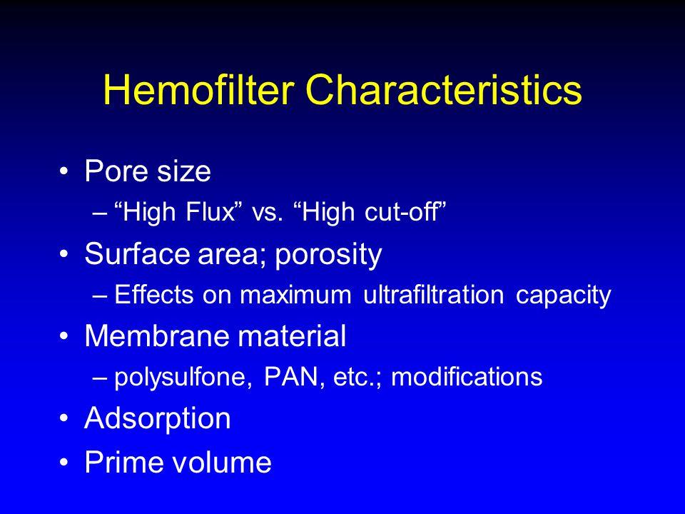 Hemofilter Characteristics