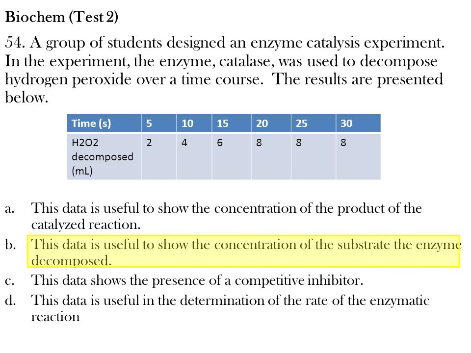 Biochem (Test 2)