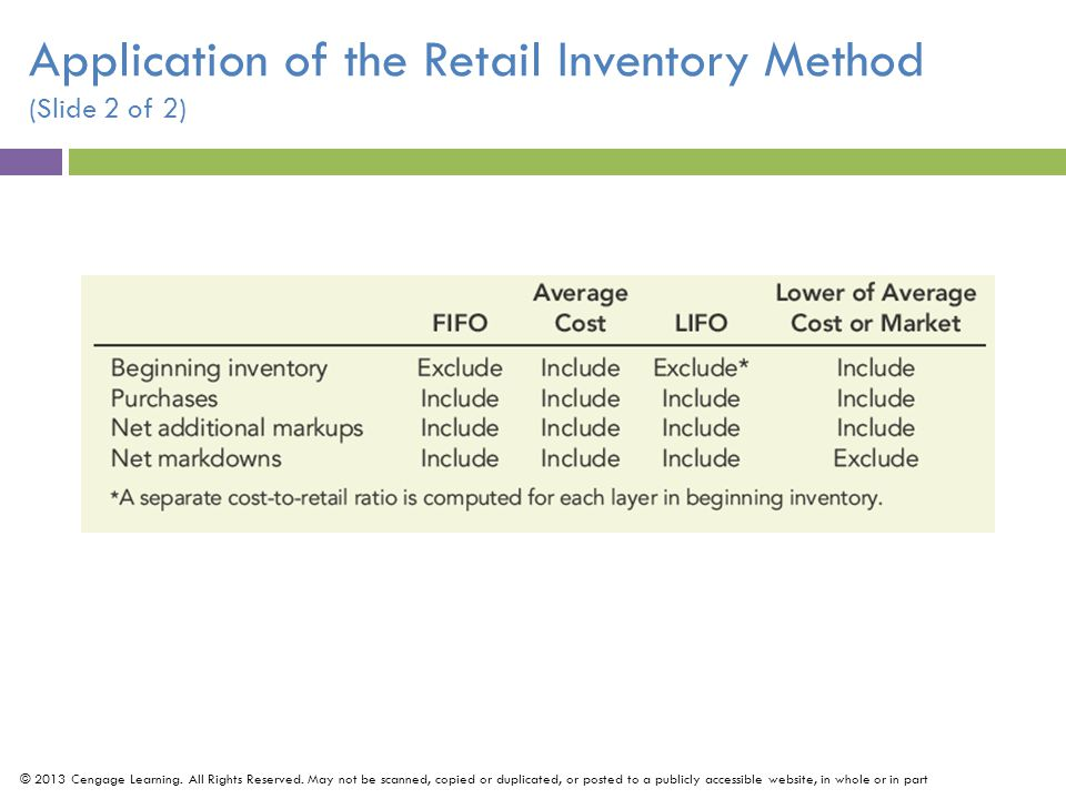 Application of the Retail Inventory Method (Slide 2 of 2)