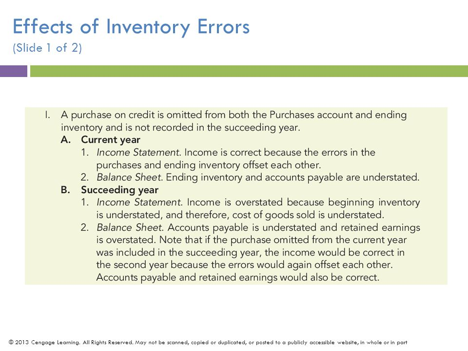 Effects of Inventory Errors (Slide 1 of 2)