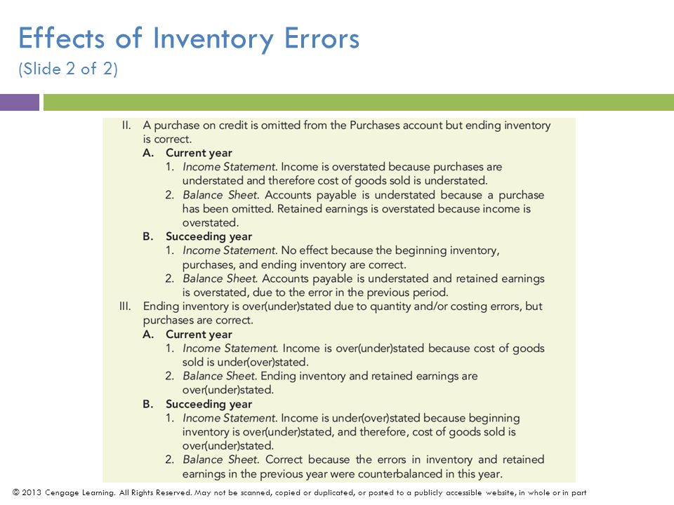 Effects of Inventory Errors (Slide 2 of 2)