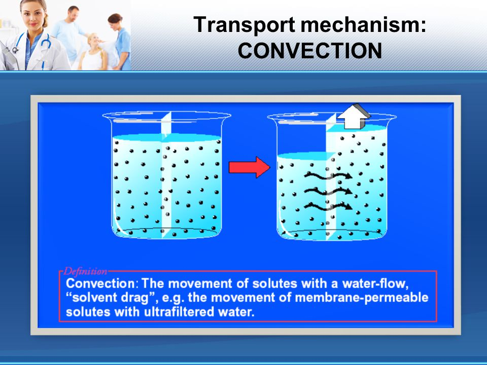 Transport mechanism: CONVECTION