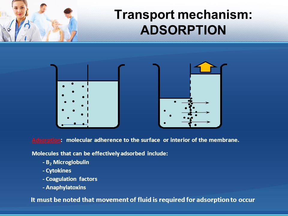 Transport mechanism: ADSORPTION