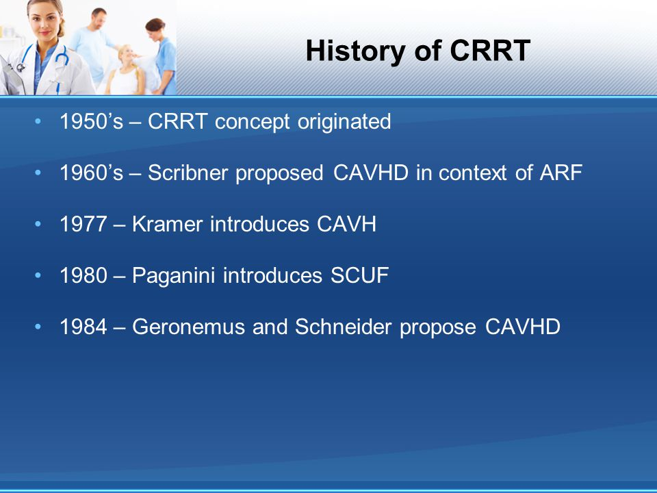 History of CRRT 1950's – CRRT concept originated