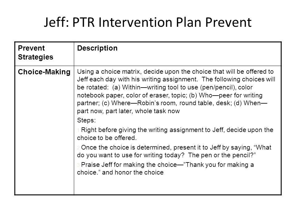 Jeff: PTR Intervention Plan Prevent