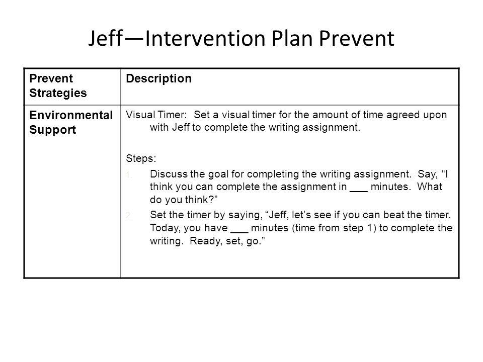 Jeff—Intervention Plan Prevent