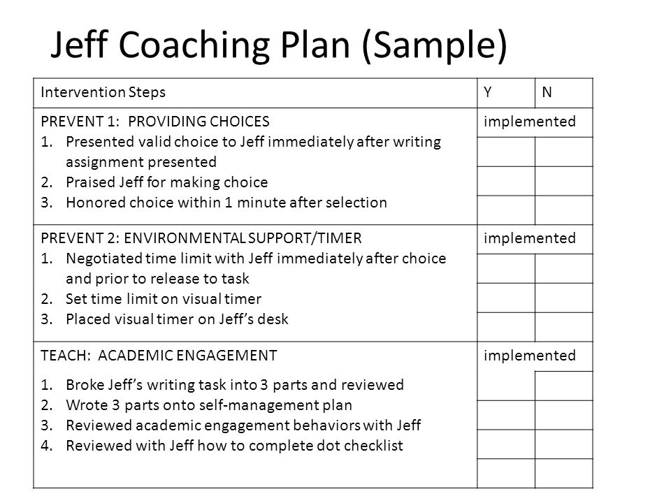 Coaching Plan Template  Resume Ideas  NamanasaCom