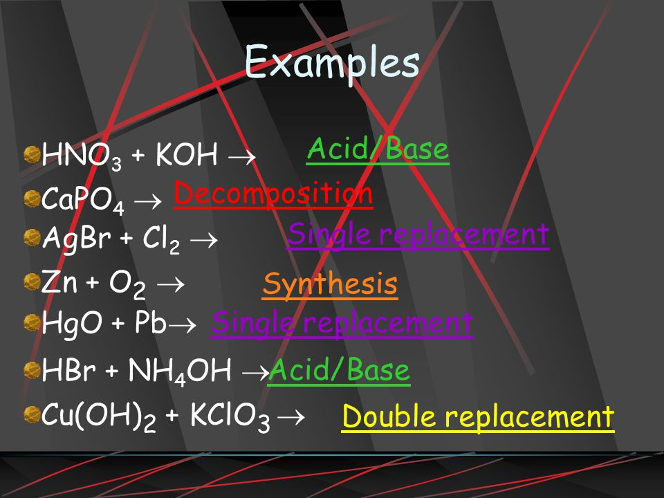 Examples Acid/Base HNO3 + KOH ® Decomposition CaPO4 ® AgBr + Cl2 ®