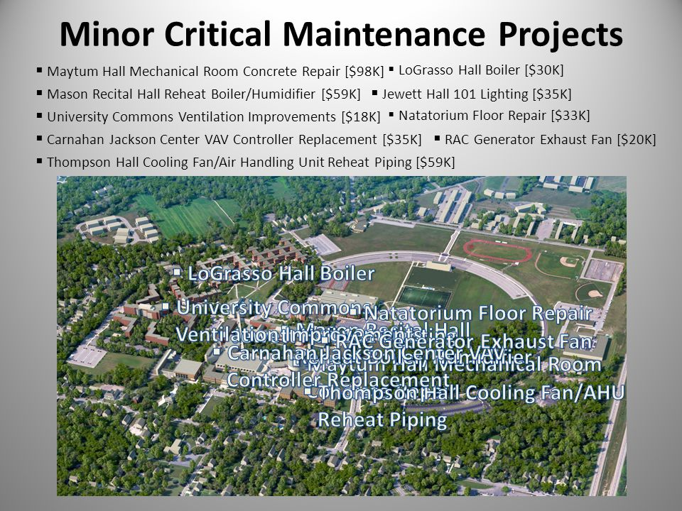 Minor Critical Maintenance Projects