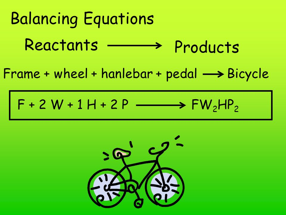 Balancing Equations Reactants Products