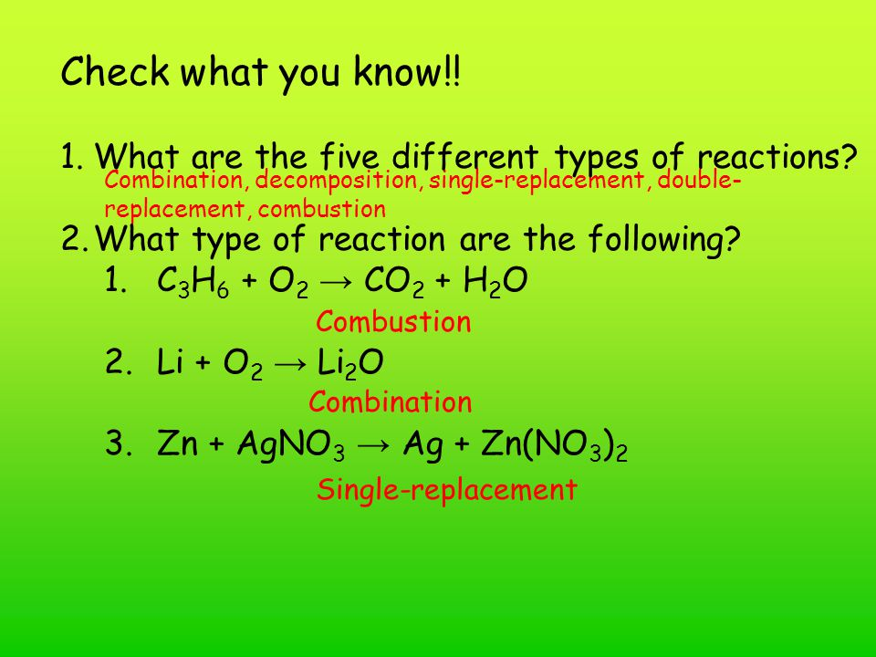 Check what you know!! What are the five different types of reactions