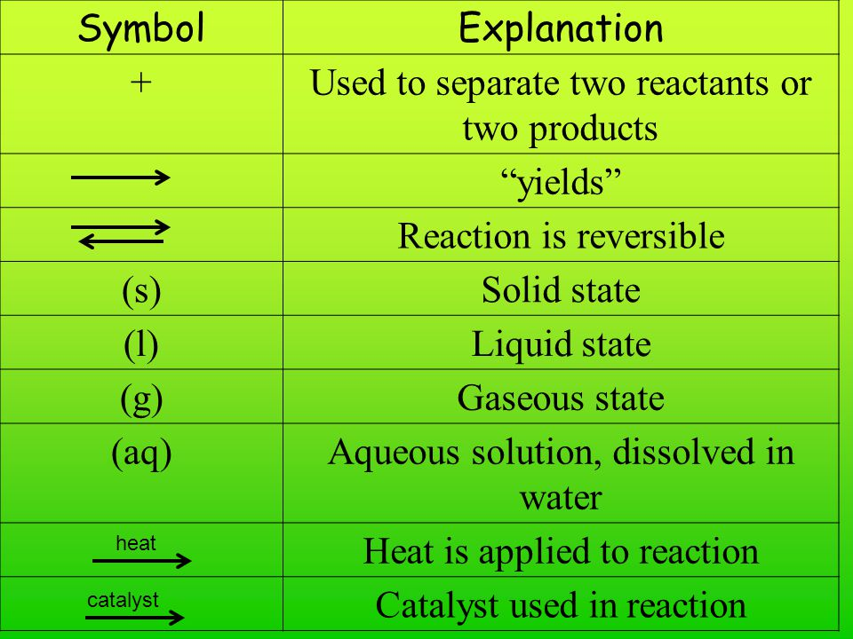 Used to separate two reactants or two products yields