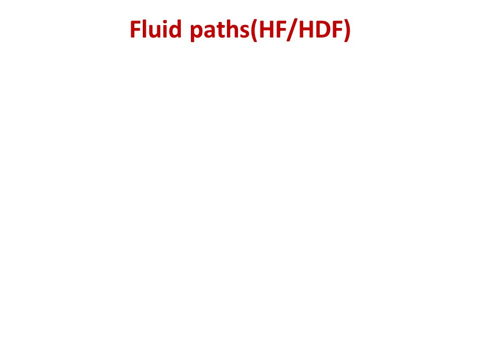 Fluid paths(HF/HDF)