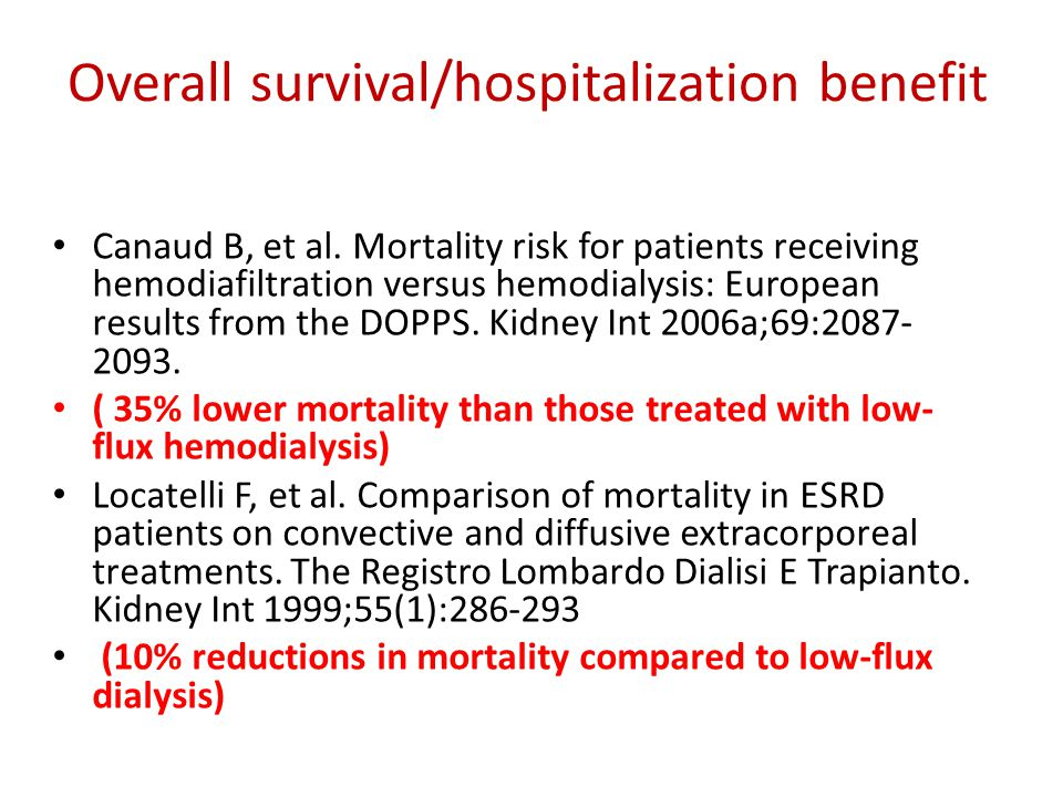 Overall survival/hospitalization benefit