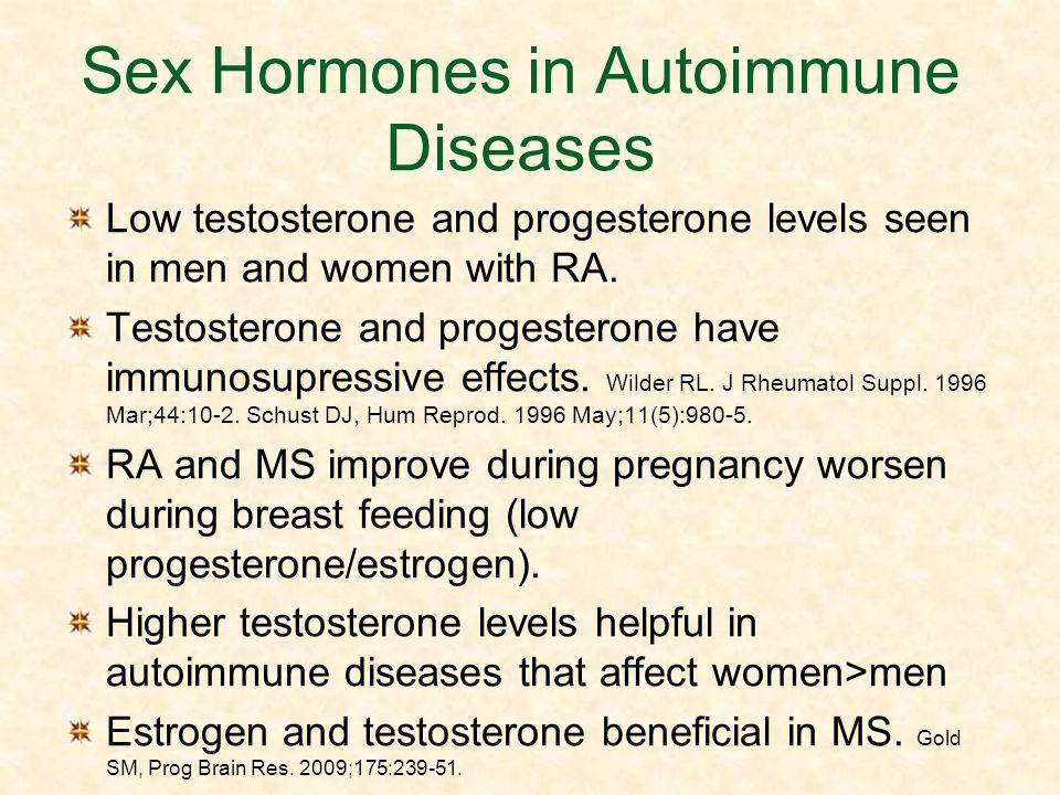 Sex Hormones in Autoimmune Diseases
