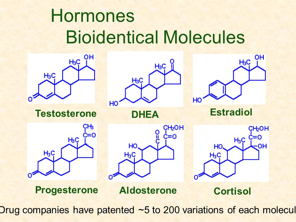 aldosterone and hormone replacement therapy and