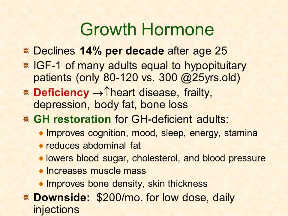 Growth Hormone Declines 14% per decade after age 25