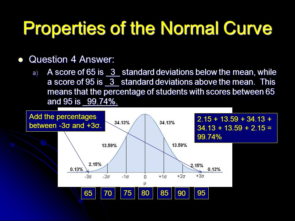 Properties of the Normal Curve