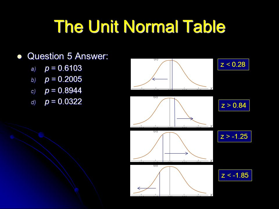 The Unit Normal Table Question 5 Answer: p = 0.6103 p = 0.2005