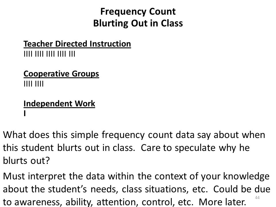 Frequency Count Blurting Out in Class