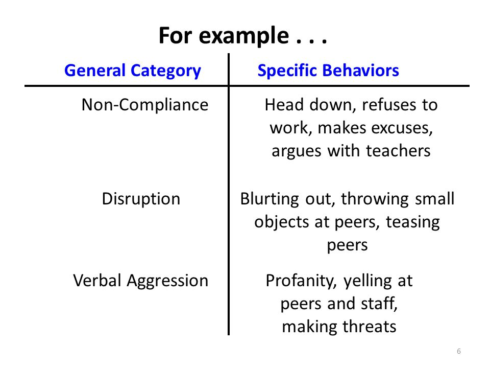 For example . . . General Category Specific Behaviors Non-Compliance