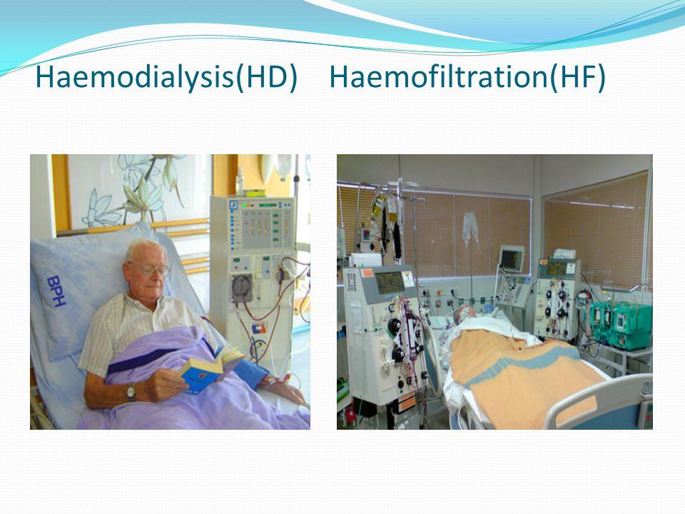Haemodialysis(HD) Haemofiltration(HF)