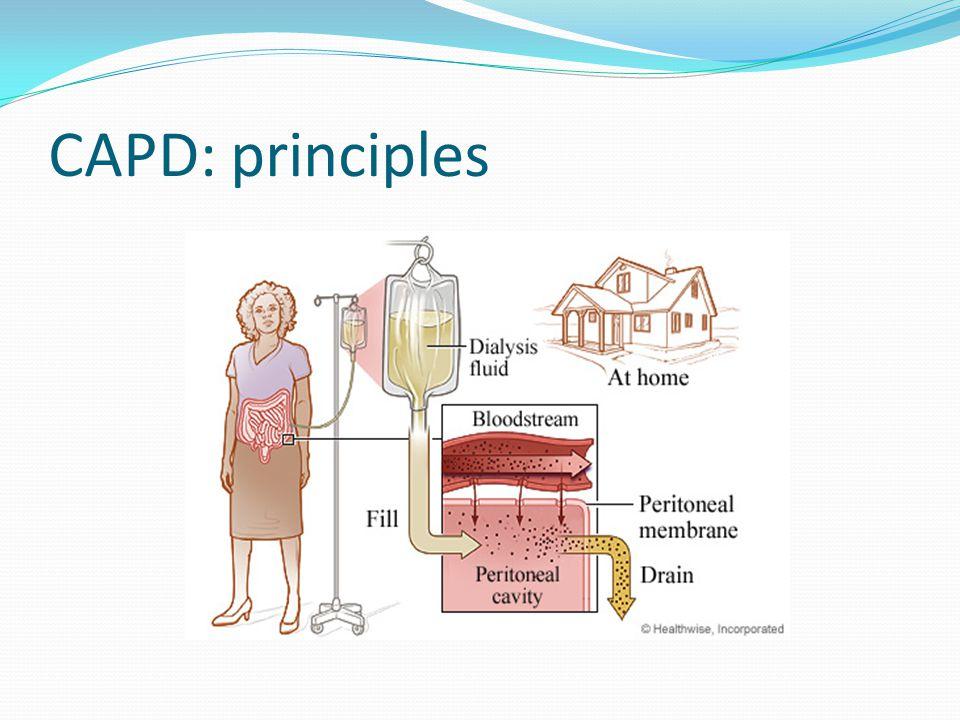 CAPD: principles