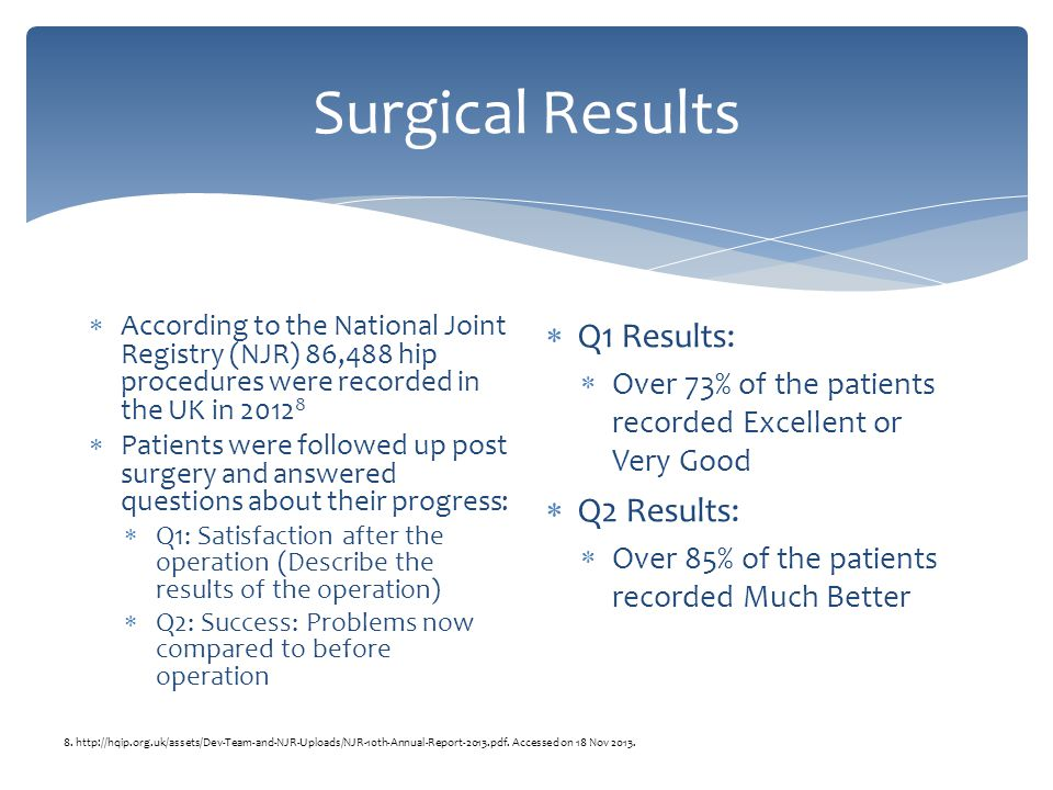 Surgical Results Q1 Results: Q2 Results: