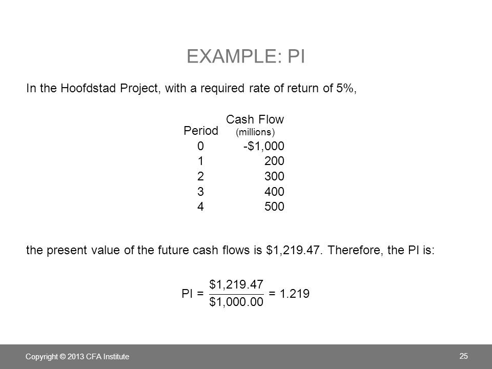 Example: PI In the Hoofdstad Project, with a required rate of return of 5%,