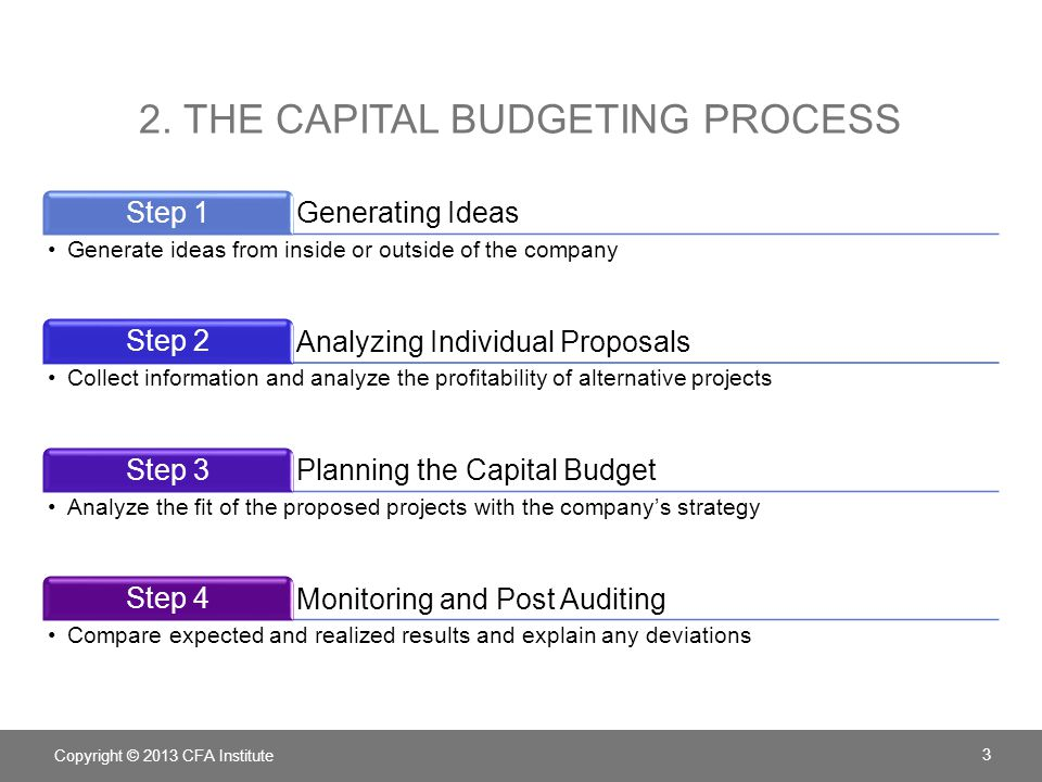 2. The capital budgeting process