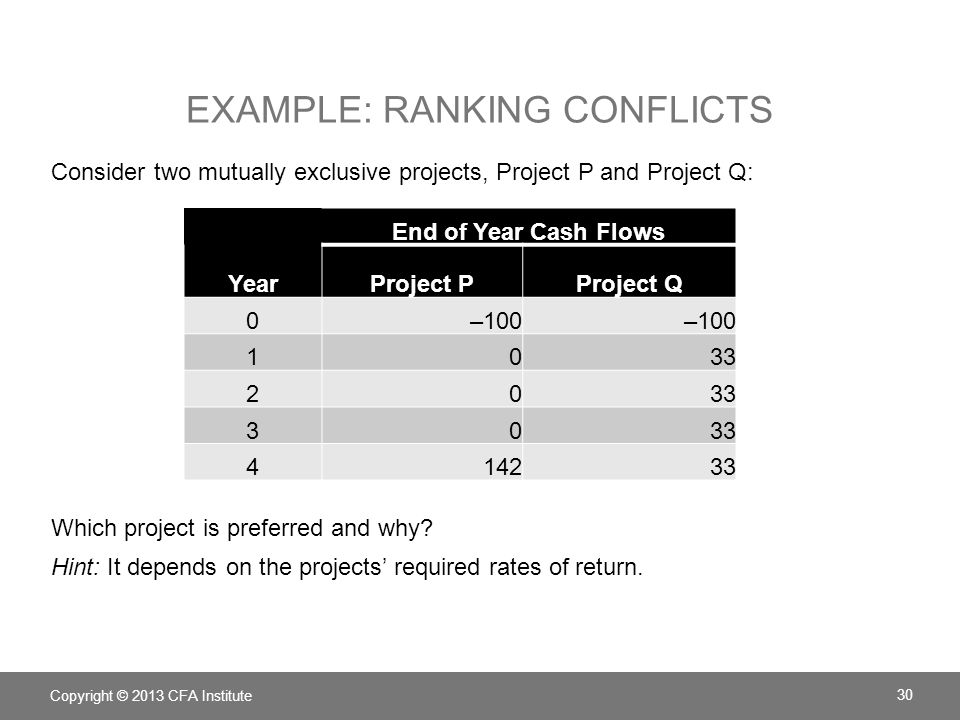 Example: Ranking conflicts
