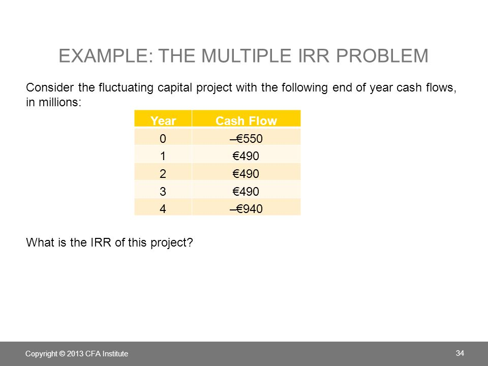 Example: The multiple IRR problem