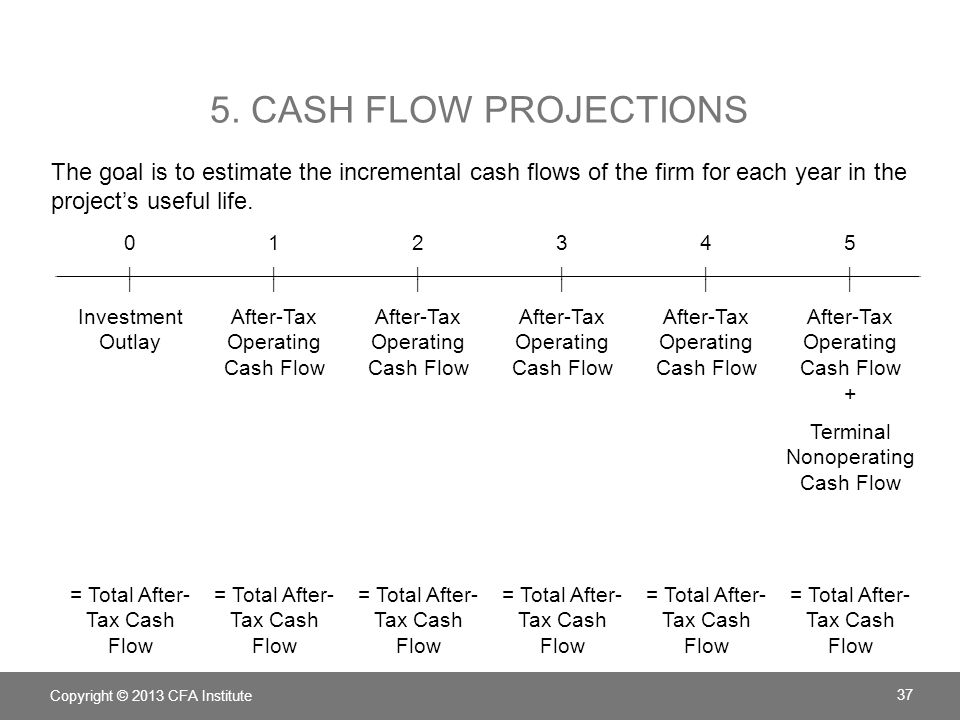 5. Cash flow projections The goal is to estimate the incremental cash flows of the firm for each year in the project's useful life.