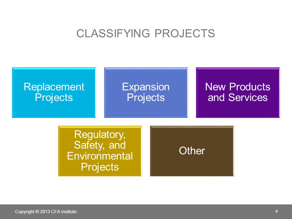 Classifying projects Replacement Projects Expansion Projects