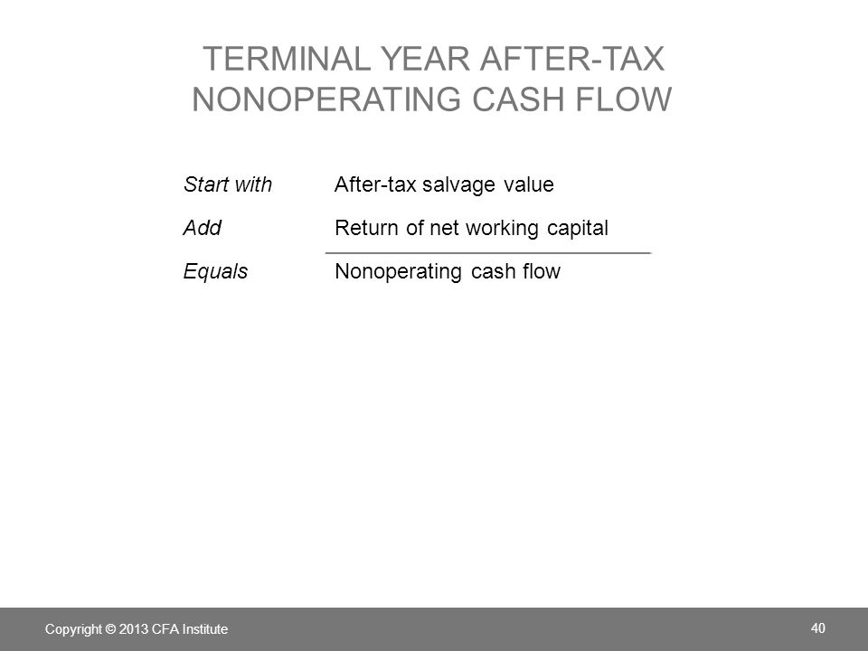 Terminal year after-tax nonoperating cash flow