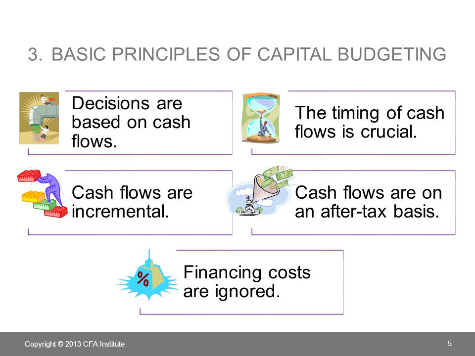 3. Basic principles of Capital Budgeting