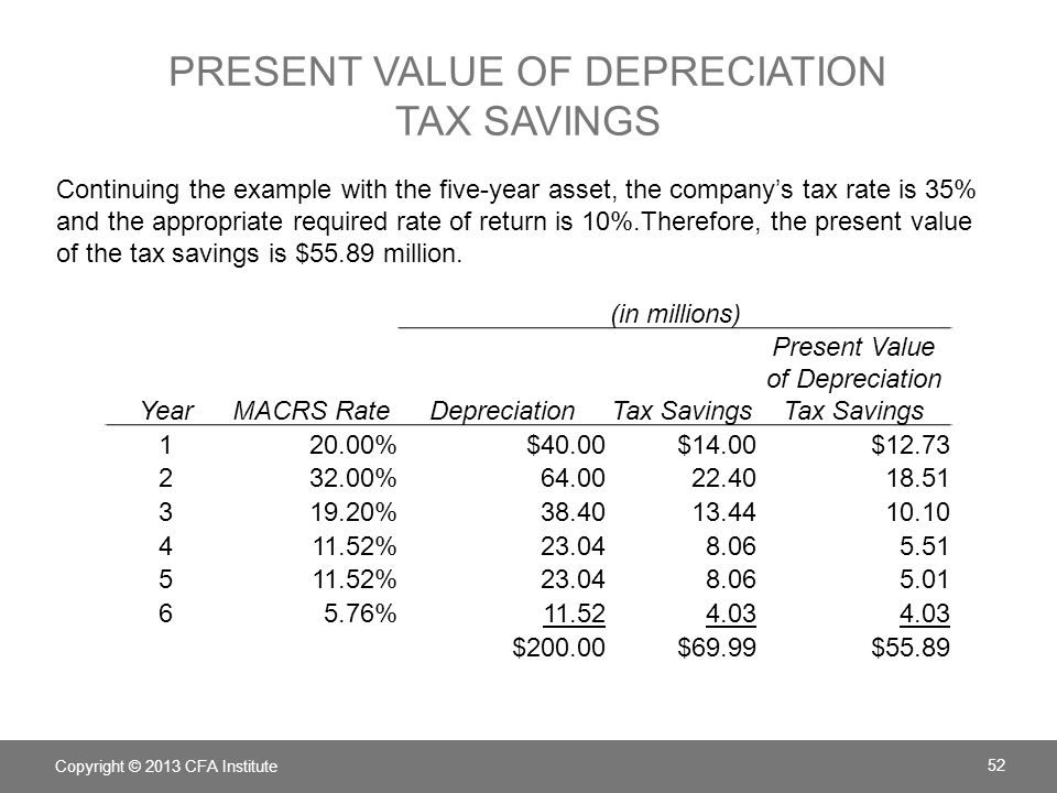 Present value of depreciation tax savings