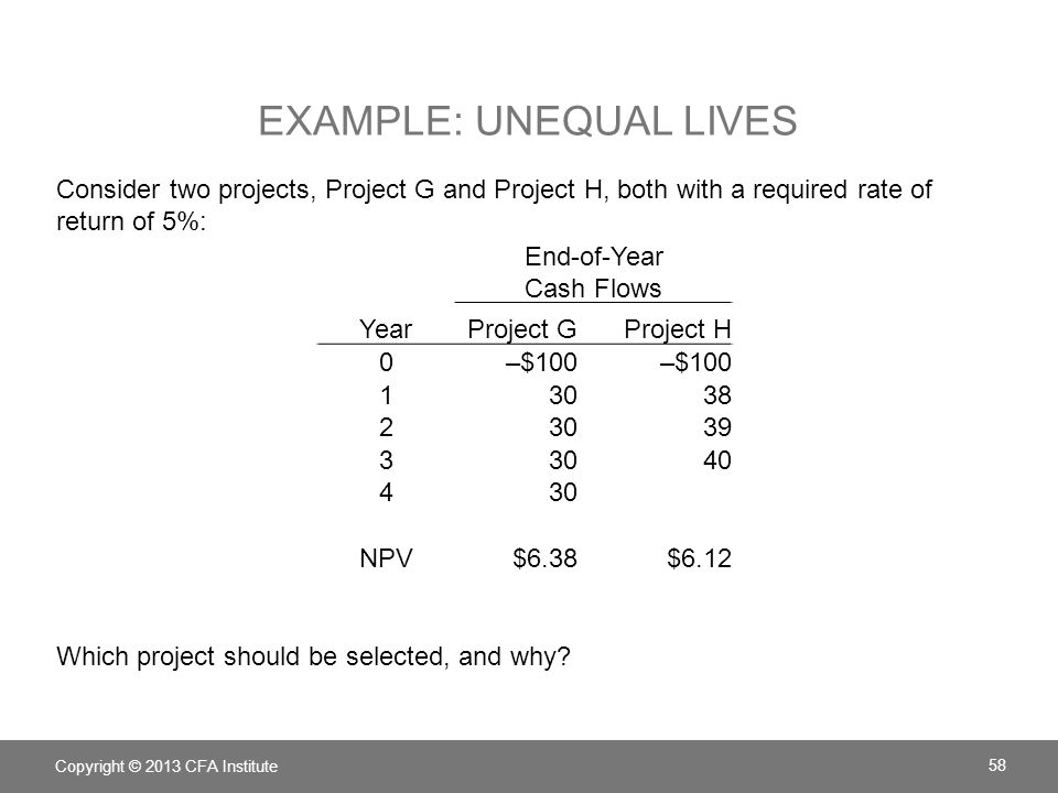 Example: Unequal lives