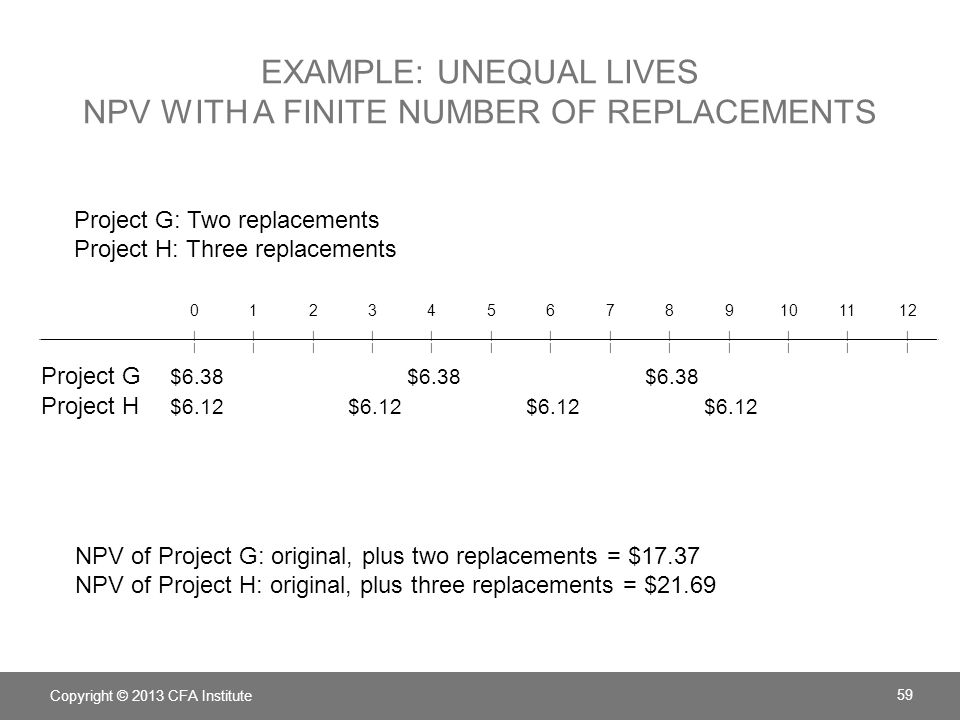 Example: Unequal lives NPV with a Finite number of replacements