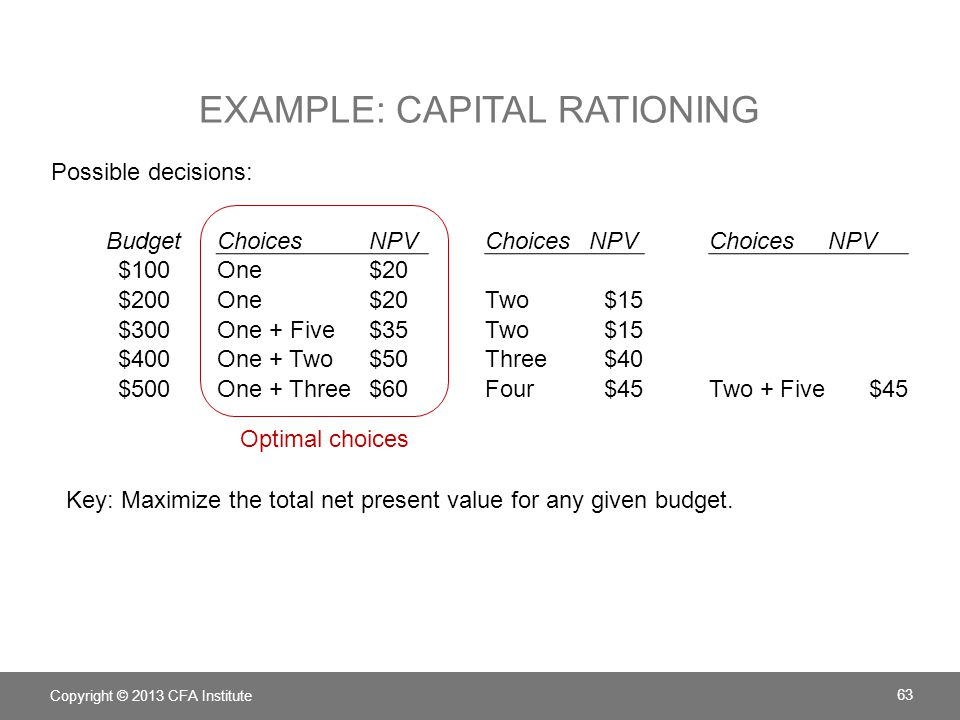 Example: Capital rationing