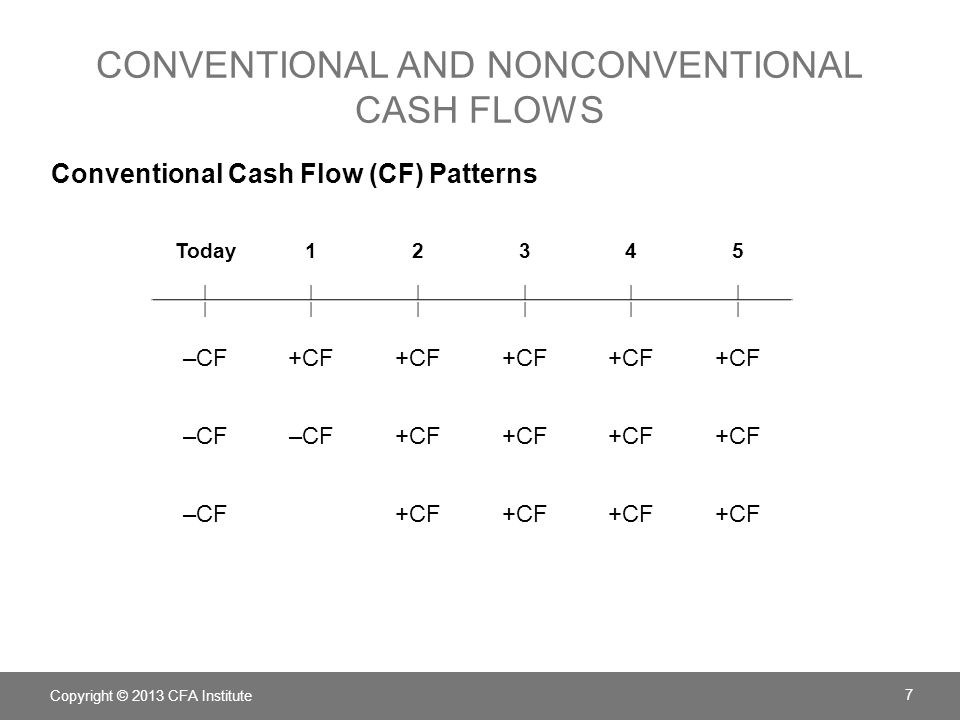 Conventional and nonconventional cash flows