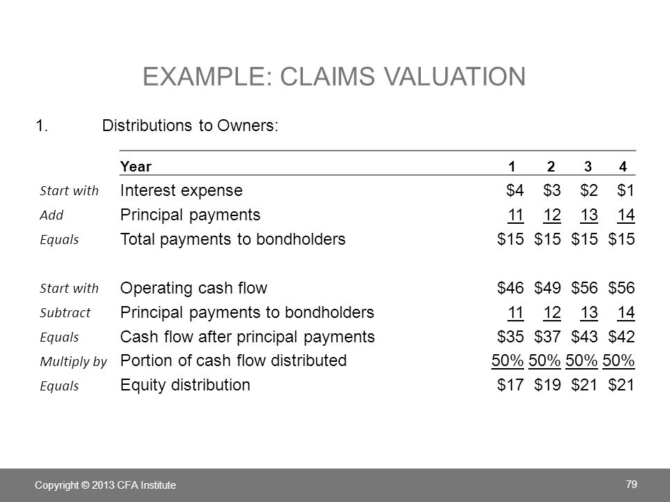 Example: Claims Valuation