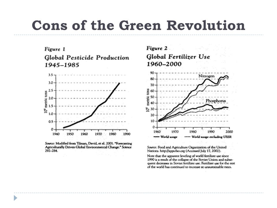 Cons of the Green Revolution