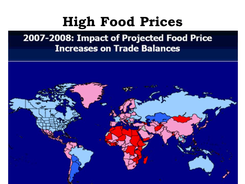 High Food Prices
