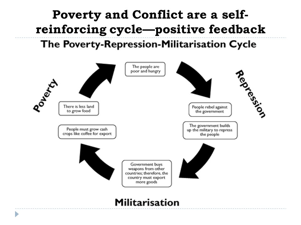 Poverty and Conflict are a self-reinforcing cycle—positive feedback