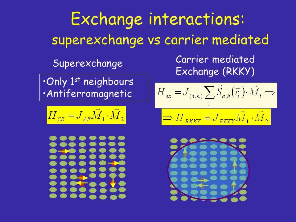 Exchange interactions: superexchange vs carrier mediated